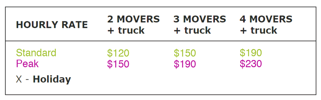Moving Rates – Precision Moving Company